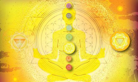 Most Practiced Solar Plexus Chakra Affirmations